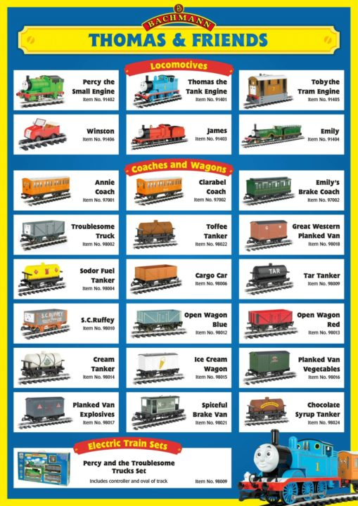 Bachmann Thomas and Friends Large Scale